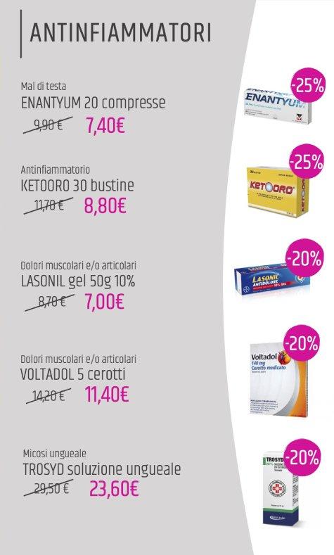 antinfiammatori: offerte farmacia aprile 2020